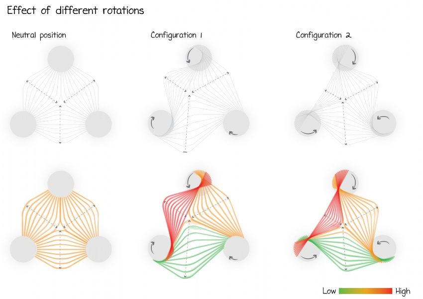 7 effect of different rotations-03.jpg