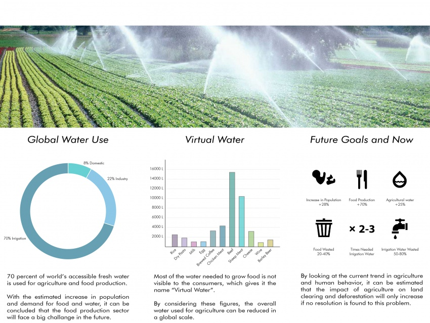 Agriculture and Water Small.jpg