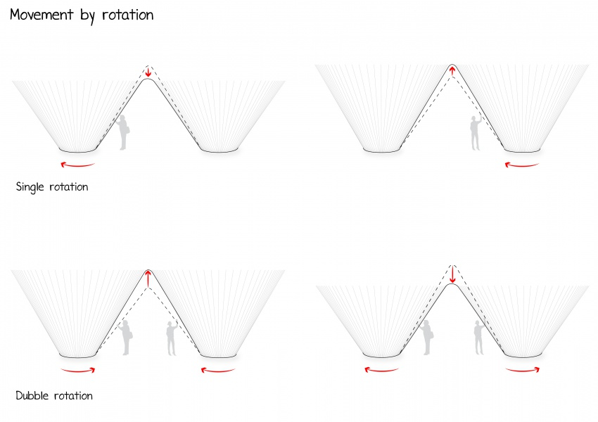 7 movement by rotation-01.jpg