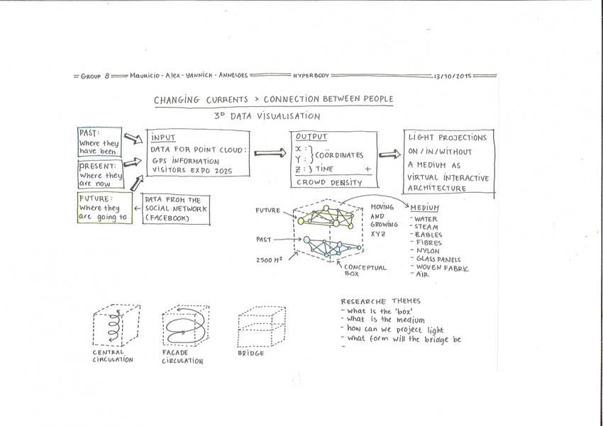 Concept week 1 - 3D Data visualisation-page-001.jpg